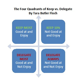 4 Quadrants of Keep vs. Delegate